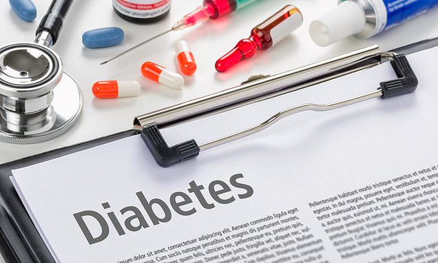 Two type 2 diabetes drugs raise the risk of a heart attack