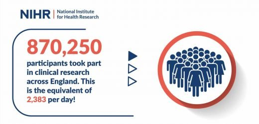 Record number of patients take part in clinical research