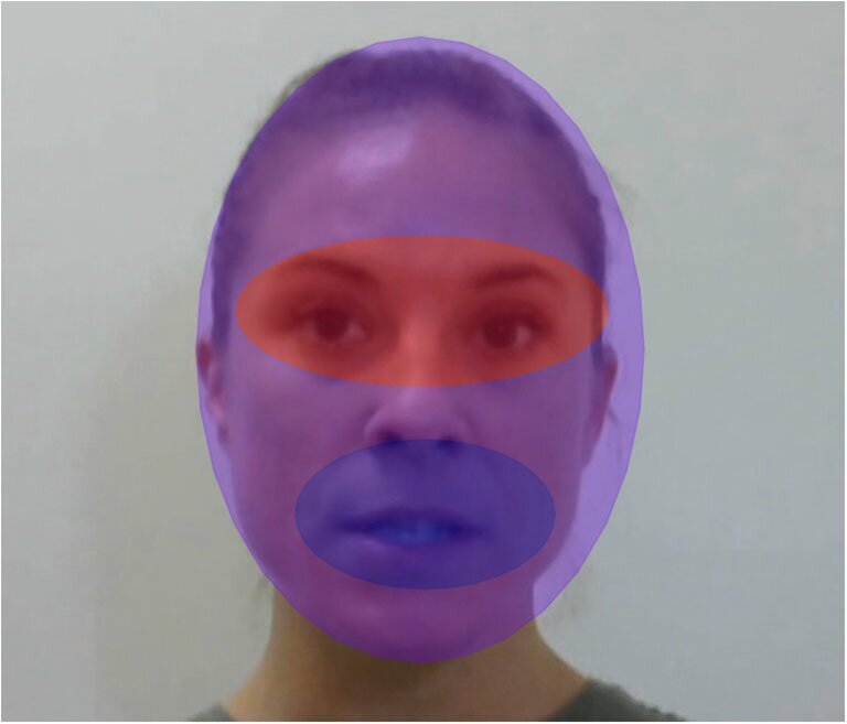 What are you looking at? 'Virtual' communication in the age of social distancing