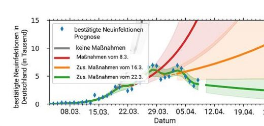 Researchers in göttingen courage: We have the Corona-turning managed to