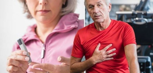 Type 2 diabetes symptoms: The worrying warning sign when you breathe