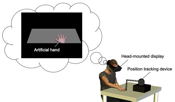 Using VR training to boost the sense of agency and improve motor control